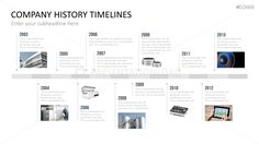 company history template PowerPoint Timeline Template for Company Histories History Timeline Template, Timeline Design, Timeline Diagram, Timeline Ideas, Timeline Infographic, History Books, Art History, Design History, Architecture Portfolio