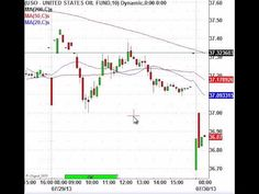 The Trade Today: Agriculture Stocks & More!