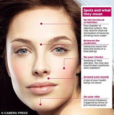 How Stress affects your skin.