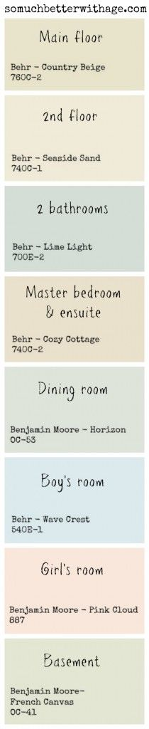Nice neutral colors for each room. Whole house flows together but it's not all the same color.