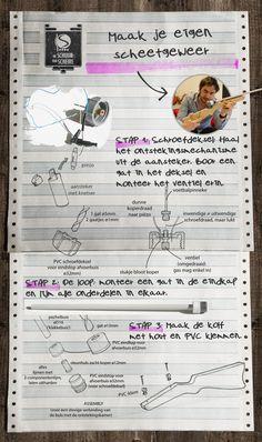 DIY - Fartgun•De Schuur van Scheire