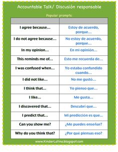 Speaking & conversation phrases for Spanish class. Great for the debate/subjunctive project. Speaking & conversation phrases for Spanish class. Great for the debate/subjunctive project. Spanish Basics, Spanish English, Spanish Words, Spanish Lessons, How To Speak Spanish, Learn Spanish, Spanish Sentences, Useful Spanish Phrases, Subjunctive Spanish