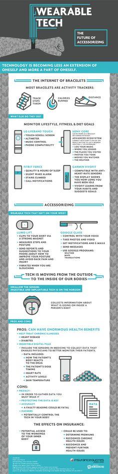 Wearable tech: The future of accessorizing