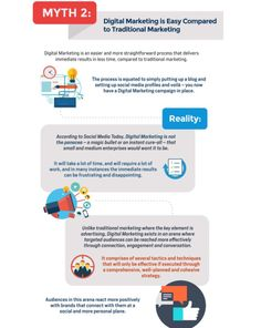 socialmediadaily:  The Top 8 Digital Marketing Myths...