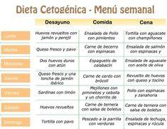 Dieta crossfit menu semanal