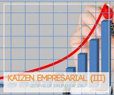 Kaizen Empresarial (III): Sistemas de implementación