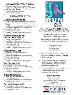 sponsorship level form - Cover Letter For Sponsorship Proposal