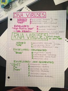 biology college Simplified mnemonic for RNA and DNA viruses. Study Biology, Biology Lessons, Science Biology, Science Labs, Forensic Science, Teaching Biology, Life Science, Computer Science, Medizinisches Labor