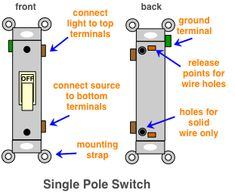 diagram of a duplex receptacle crafts Outlets
