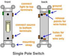 single pole duplex switch wiring diagram single pole double switch wiring diagram #6