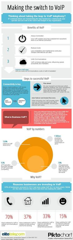 Making the switch to VoIP #infografia #infographic #internet