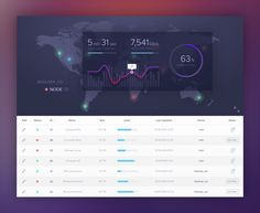 Interactive Map Dashboard designed by Ryan Bales for Bync. Connect with them on Dribbble; the global community for designers and creative professionals. Dashboard Interface, Web Dashboard, Dashboard Design, User Interface Design, Ui Ux, Web Ui Design, Layout Design, App Design Inspiration, Design Ideas
