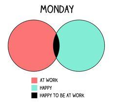 week and we!