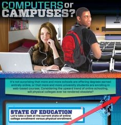 Computers or Campuses?