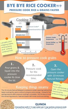 New infographic on pressure cookery - pass it on!