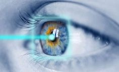 All you should know about Lasik Eye Surgery.