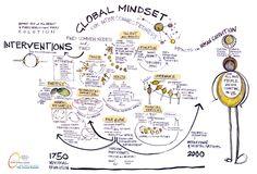 YGL-AS-2012_global_mindset.jpg (3300×2239) Great work from Kelvy Bird...love it!