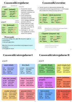 odmiana czasowników francuskich