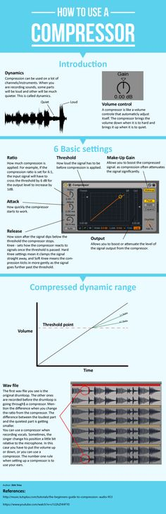 How To Use A Compressor