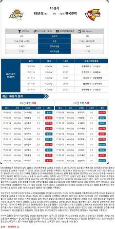 [배구]★토정비결★3월10일 KB손해보험 vs 한국전력