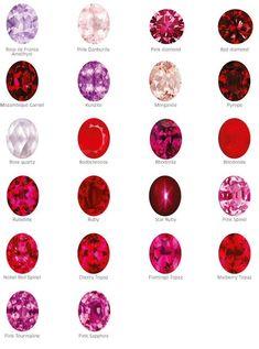 Pink and red Gemstones Pink Gemstones, Minerals And Gemstones, Rocks And Minerals, Gems Jewelry, Gemstone Jewelry, Jewellery, Saphir Rose, Rocks And Gems, Pink Stone