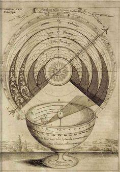 Instrumentos de Masonería.