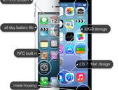 iPhone 6: Every rumor about the specs, release date, and size of Apple's next smartphone