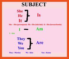 Learn English Words, English Study, Learning English, Korea, Club, Math Equations, Korean, Learn English