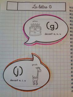 CE1/CE2 • Français • Leçons à manipuler ~ Teaching Tools, Teaching Kids, Kids Learning, Teaching French, French Education, French Grammar, Cycle 3, Classroom Games, Cinderella