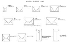 Envelope Size Chart Help understanding envelope sizes Envelopes