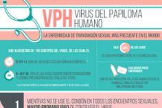 ITS: El Virus del Papiloma Humano (VPH) es la infección de transmisión sexual más frecuente en el mundo.