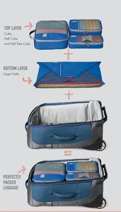 New travel packing cubes eagles Ideas Smart Packing, Packing Tips For Travel, New Travel, Travel Essentials, Traveling Tips, Travel Checklist, Travelling, Travel Items, Travel Bags