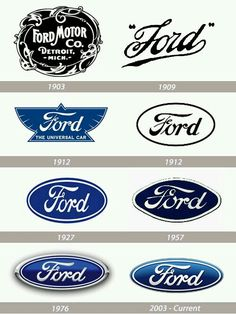Ford Logos through the years 1903 - 2003