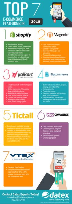 [Infographic] Top 7 E-Commerce Platforms in 2018. Repin to your own inspiration board. #ecommerce #Woocommerce #Web  #Website #Design #Company #9eCommerce