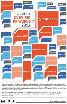 The Top 50 Most Overused Words in Press Releases for 2012