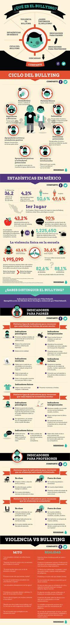 INFOGRAFÍA DE BULLYING EN MÉXCIO