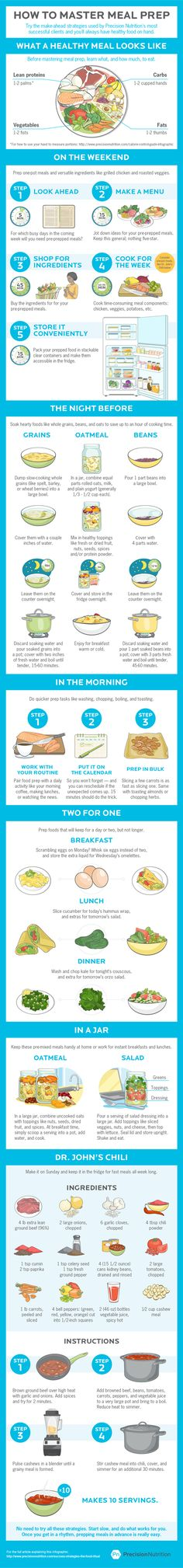 A Simplified Guide To Mastering Meal Prep