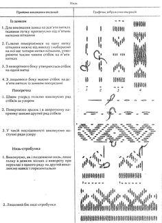 """Інструкційна карта """"Вправи на вишивання низь"""" - Український народний рушник"""