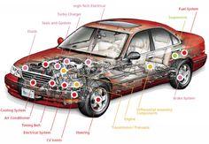 Car parts 101