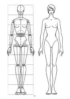DESENHO DE MODA - DICAS PARA INICIANTES - Blog Croquiando Moda - TS Croquis