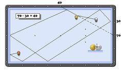 Be good at Billiards - The Diamond System
