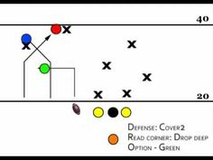 Flag Football Plays For 7 Man, 5 Man, and 4 Man Flag Football Plays, Fitness Tips, Trips, Soccer, Animation, Exercise, Health, Party, Books
