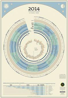 A Visual Year - 2014 Calendar by The Visual Agency