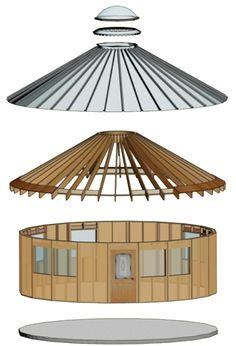 This yurt offered by Smiling Woods Yurts is made on the principle of . - This yurt offered by Smiling Woods Yurts is made on the principle of the wooden frame . Building A Yurt, Building A New Home, Silo House, Tiny House Cabin, Wooden Yurts, Round House Plans, Yurt Home, Yurt Living, Dome House