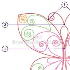 Farfalla Quilling modelli PDF Tutorial