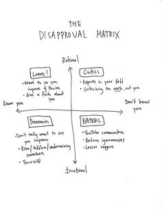 The Disapproval Matrix by Ann Friedman. How to separate haterade from productive feedback//