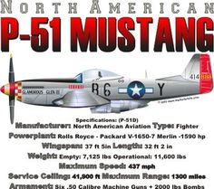 WARBIRDSHIRTS.COM presents United States Warbirds, available on Polos, Caps, T-shirts, Sweatshirts and more. featuring here in our United States collection the P-51 Mustang