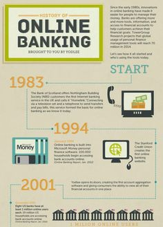 history of mobile banking Convenient payment history – view your pending transactions or payment history with  log on to mobile banking, using your online banking user id and.