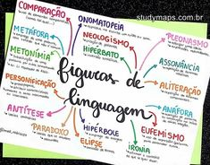 How to Learn Portuguese Quickly Portuguese Lessons, Learn Portuguese, Mental Map, Medicine Student, Portuguese Language, Study Organization, Study Planner, Knowledge And Wisdom, Lettering Tutorial