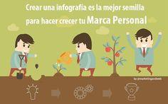 ¿Cómo hacer crecer tu Marca Personal creando infografías? (infografía)